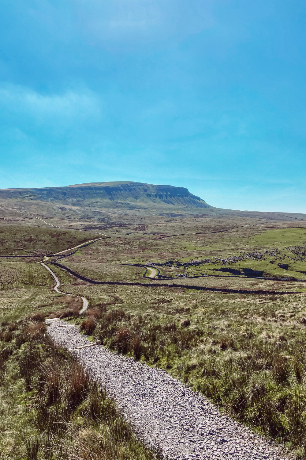 A Guide to the Yorkshire Three Peaks